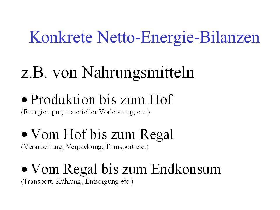 Konkrete Netto-Energie-Bilanzen