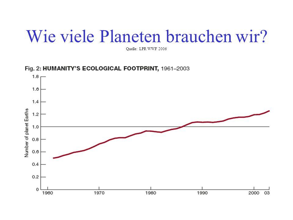 Wie viele Planeten brauchen wir Quelle: LPR WWF 2006