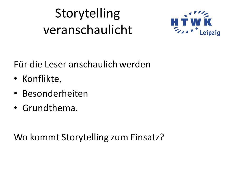 Storytelling veranschaulicht