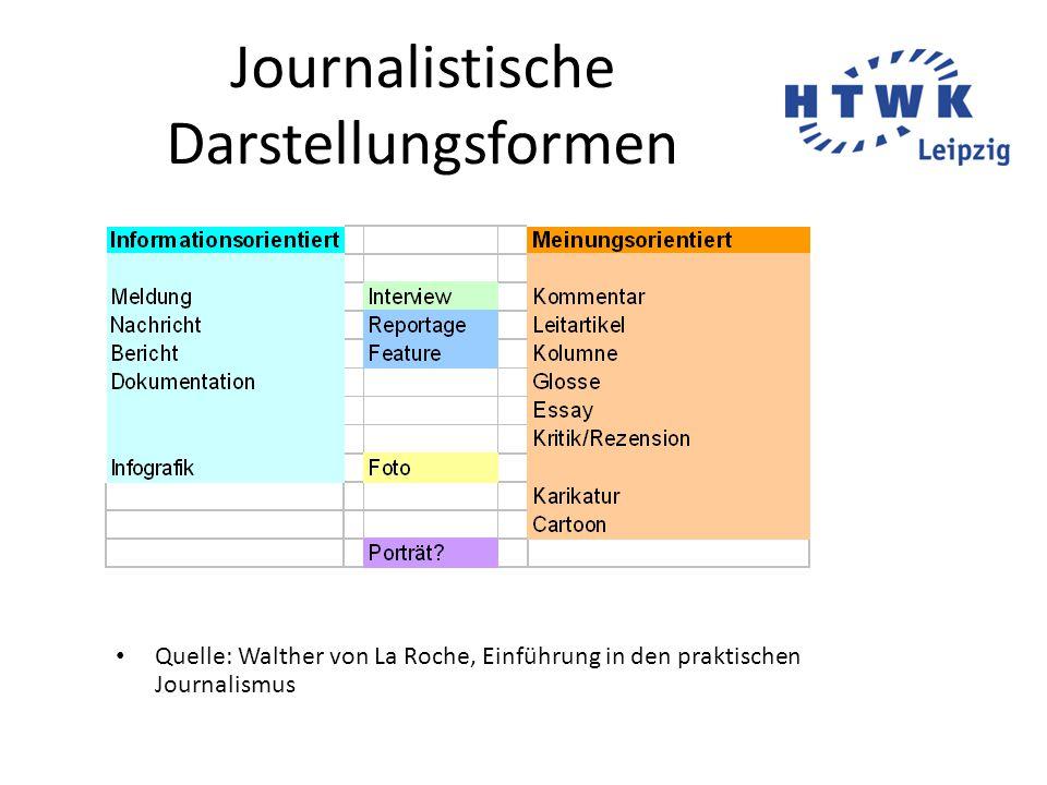 Journalistische Darstellungsformen
