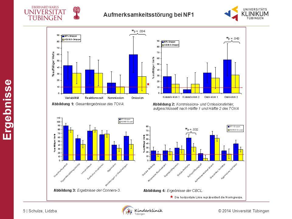 Ergebnisse AD(H)S bei NF1