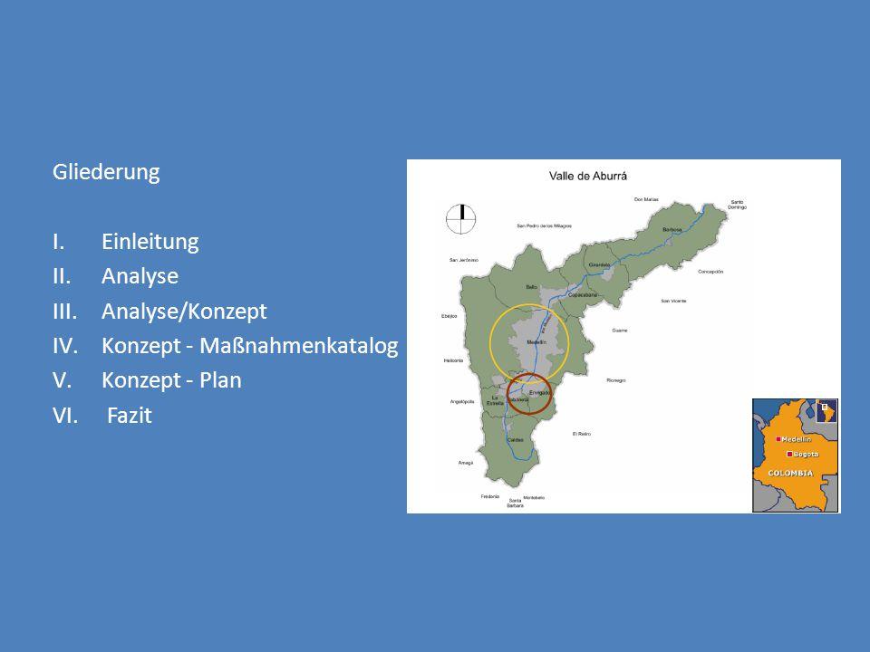 Gliederung Einleitung Analyse Analyse/Konzept Konzept - Maßnahmenkatalog Konzept - Plan Fazit