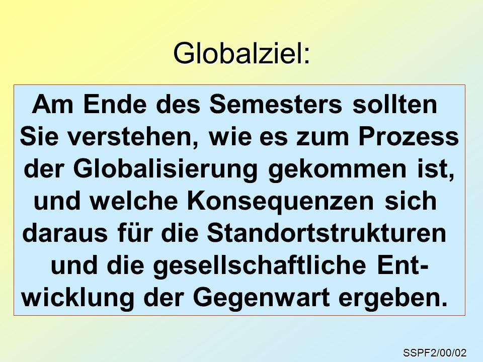 Globalziel: Am Ende des Semesters sollten