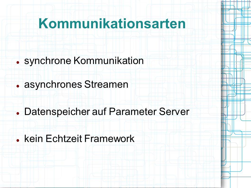 Kommunikationsarten synchrone Kommunikation asynchrones Streamen