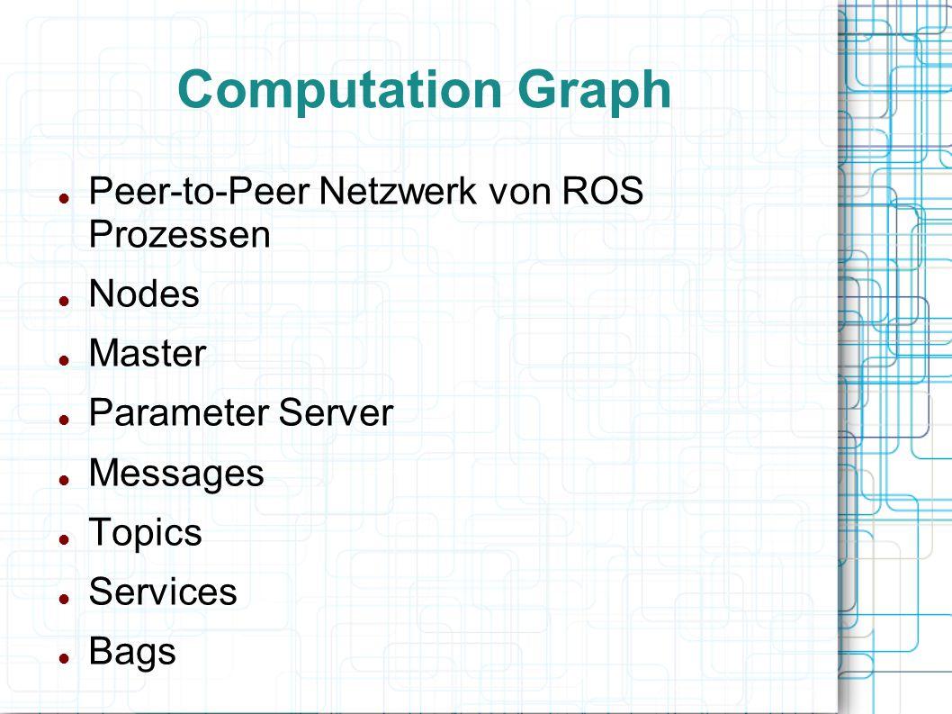 Computation Graph Peer-to-Peer Netzwerk von ROS Prozessen Nodes Master