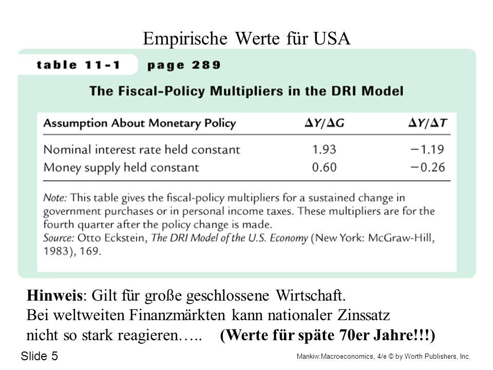 Empirische Werte für USA