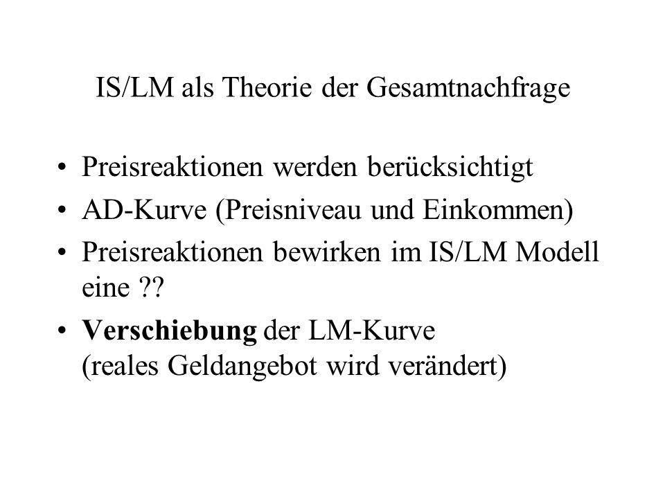 IS/LM als Theorie der Gesamtnachfrage