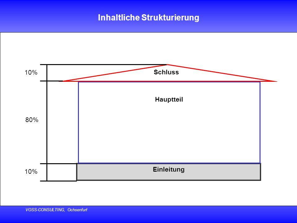 Inhaltliche Strukturierung