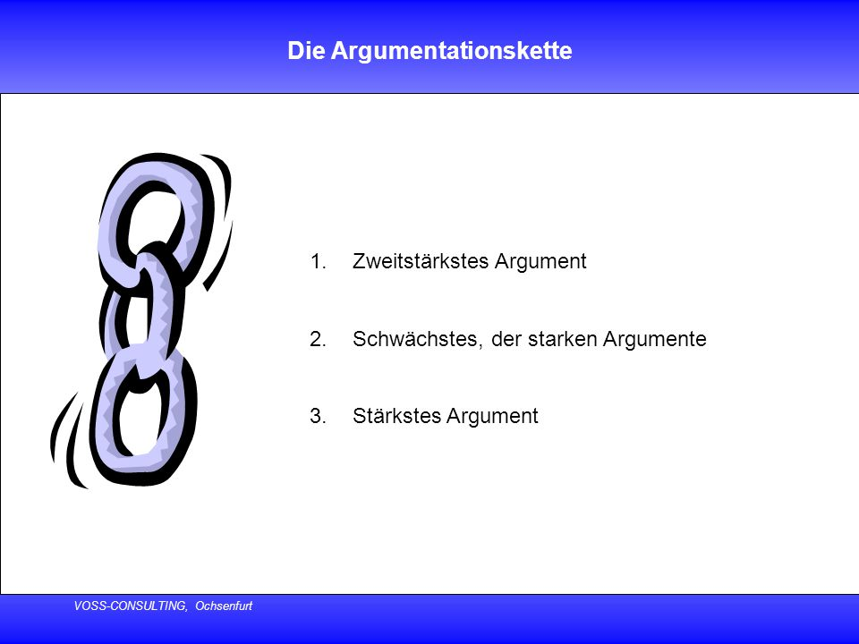 Die Argumentationskette