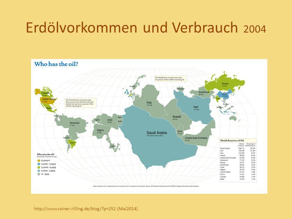 Erdölvorkommen und Verbrauch 2004