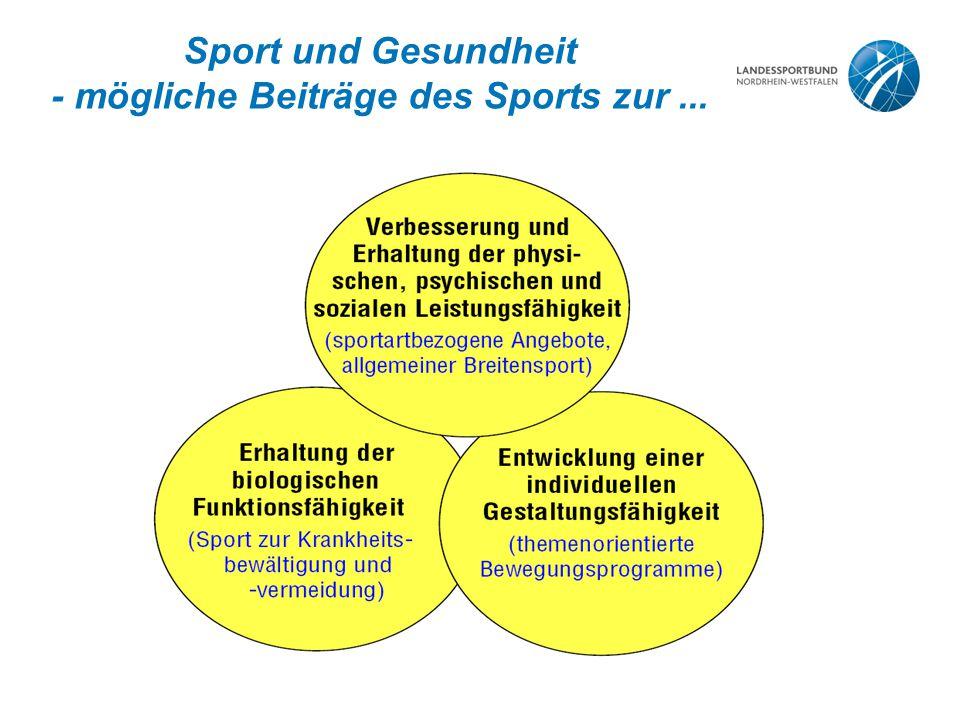 Sport und Gesundheit - mögliche Beiträge des Sports zur ...