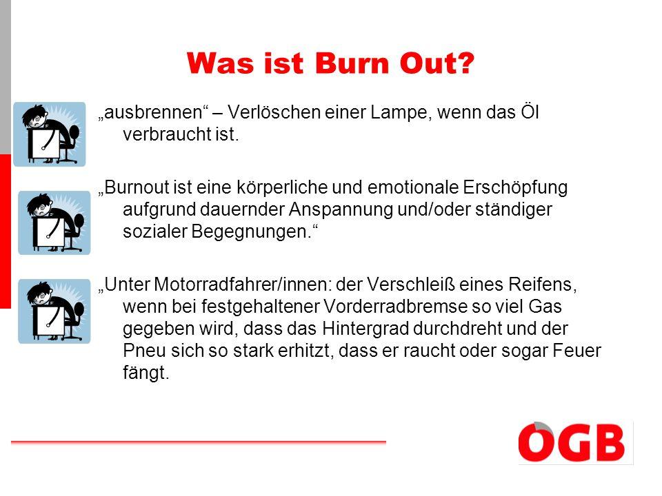 """Was ist Burn Out """"ausbrennen – Verlöschen einer Lampe, wenn das Öl verbraucht ist."""