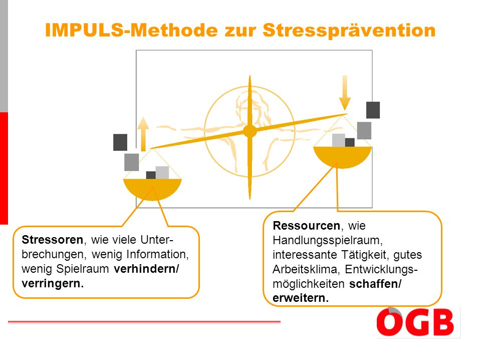 IMPULS-Methode zur Stressprävention
