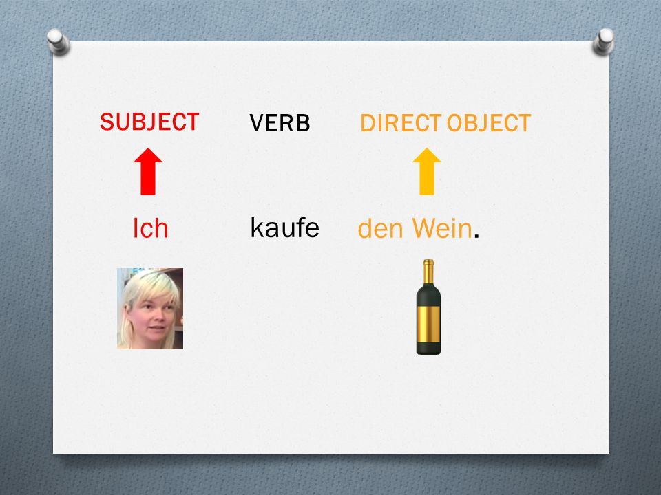 SUBJECT VERB DIRECT OBJECT Ich kaufe den Wein.