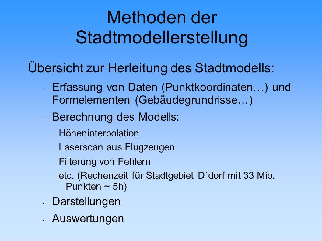 Methoden der Stadtmodellerstellung