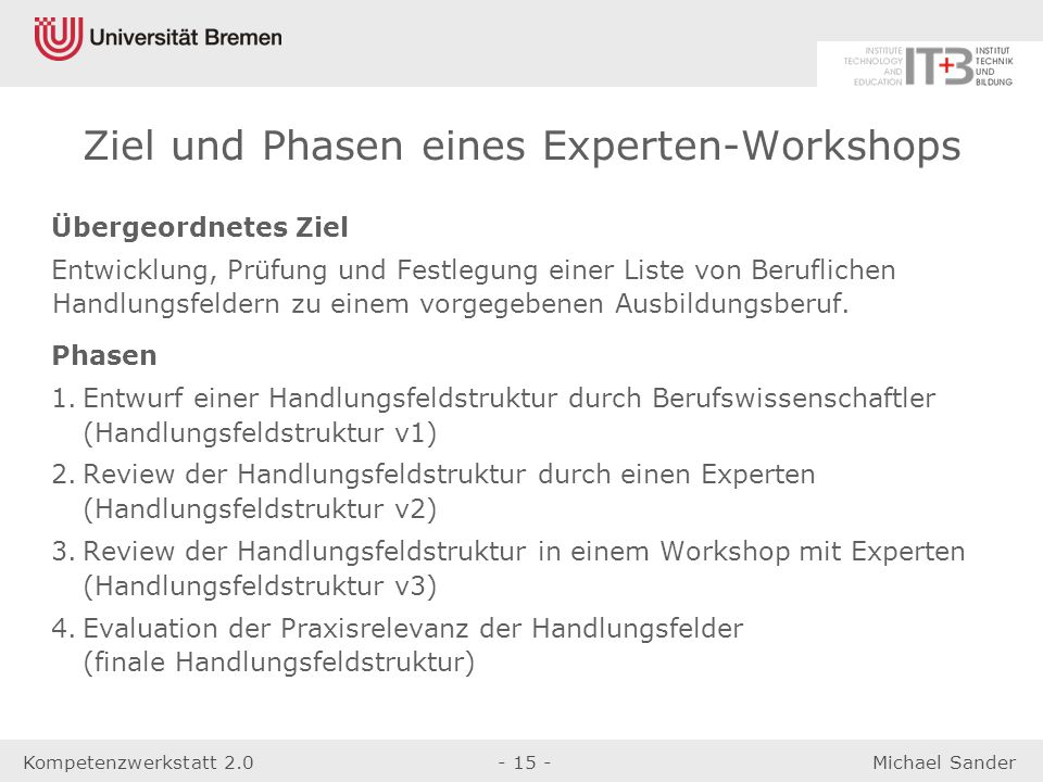 Ziel und Phasen eines Experten-Workshops