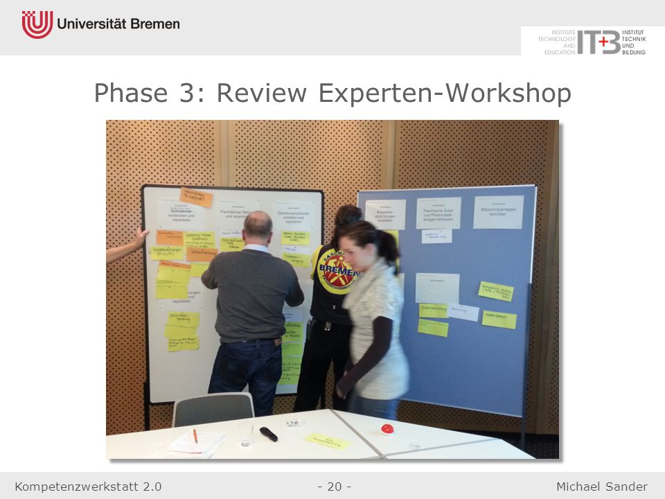 Phase 3: Review Experten-Workshop