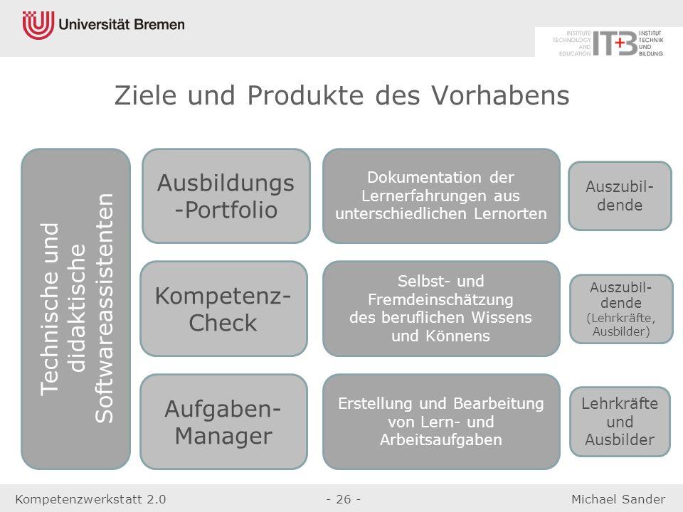 Ziele und Produkte des Vorhabens