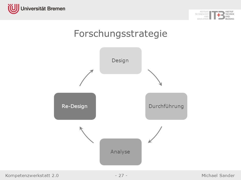 Forschungsstrategie Design Durchführung Analyse Re-Design