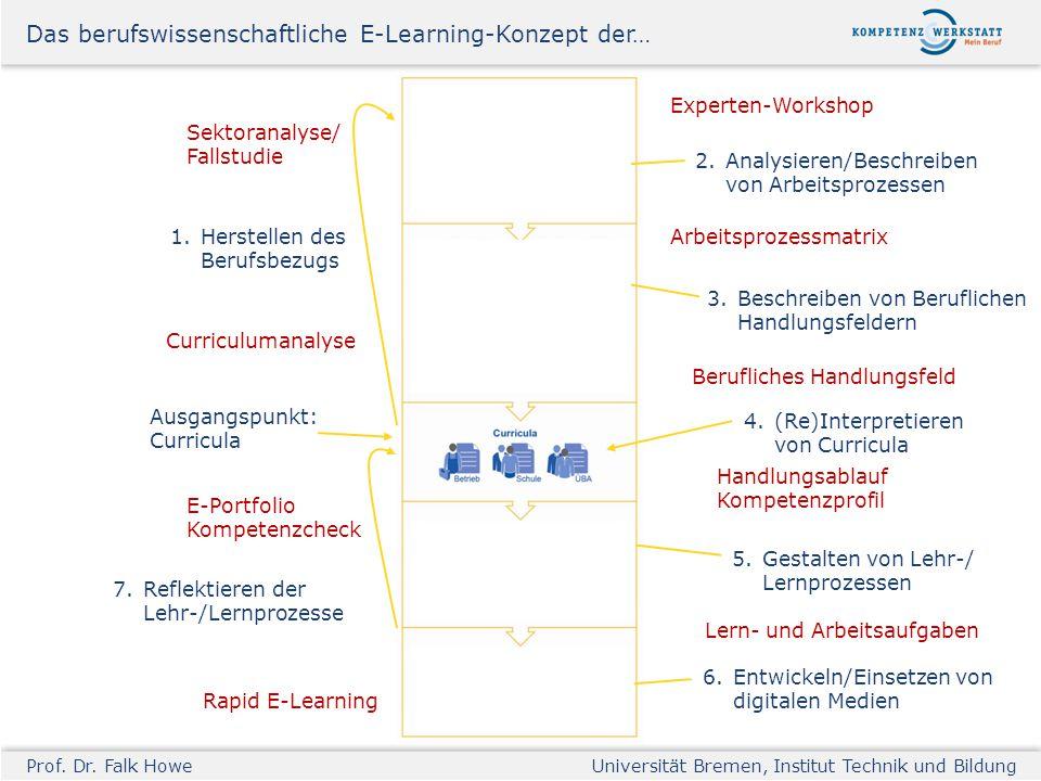 Das berufswissenschaftliche E-Learning-Konzept der…
