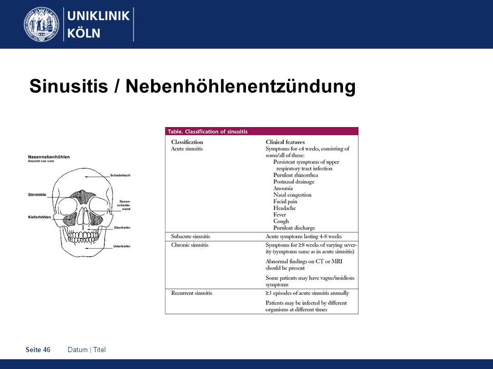 Sinusitis / Nebenhöhlenentzündung
