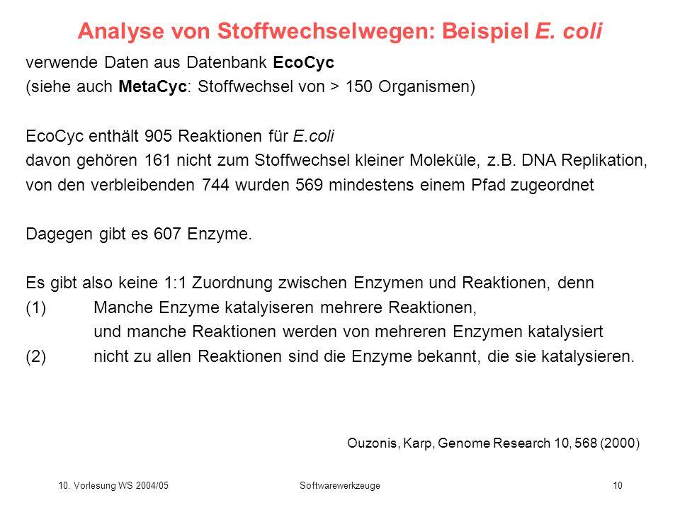 Analyse von Stoffwechselwegen: Beispiel E. coli