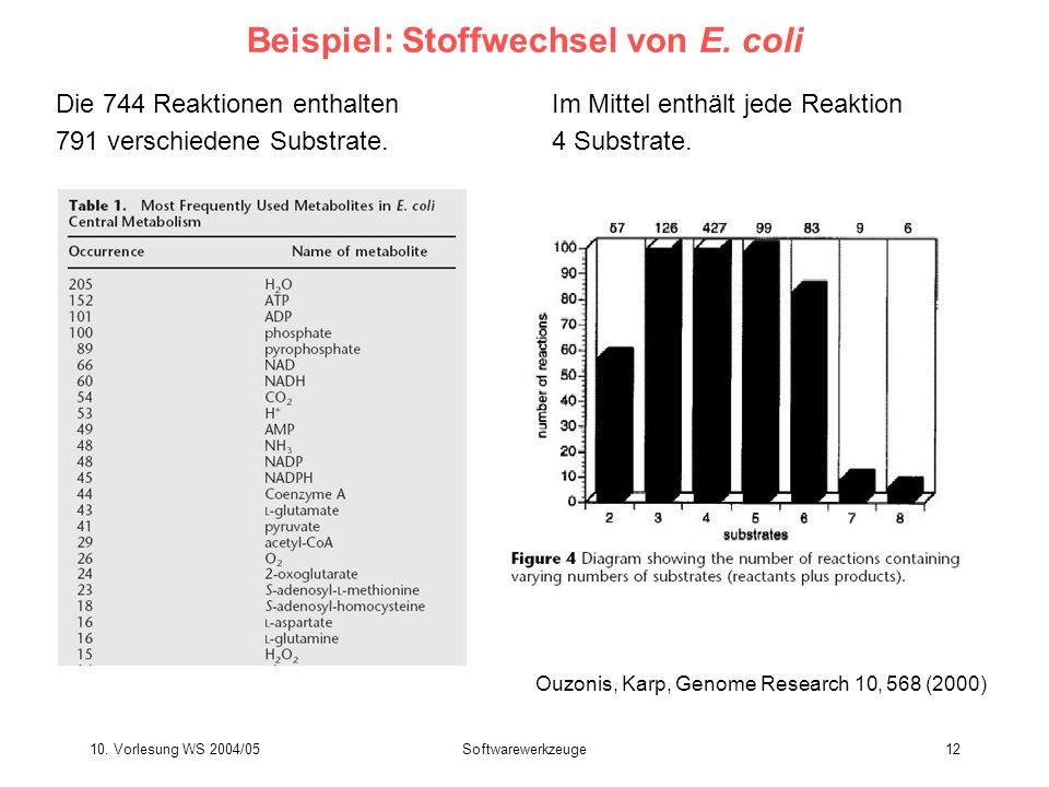 Beispiel: Stoffwechsel von E. coli