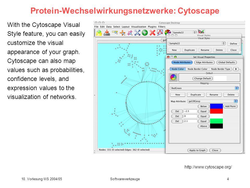 Protein-Wechselwirkungsnetzwerke: Cytoscape