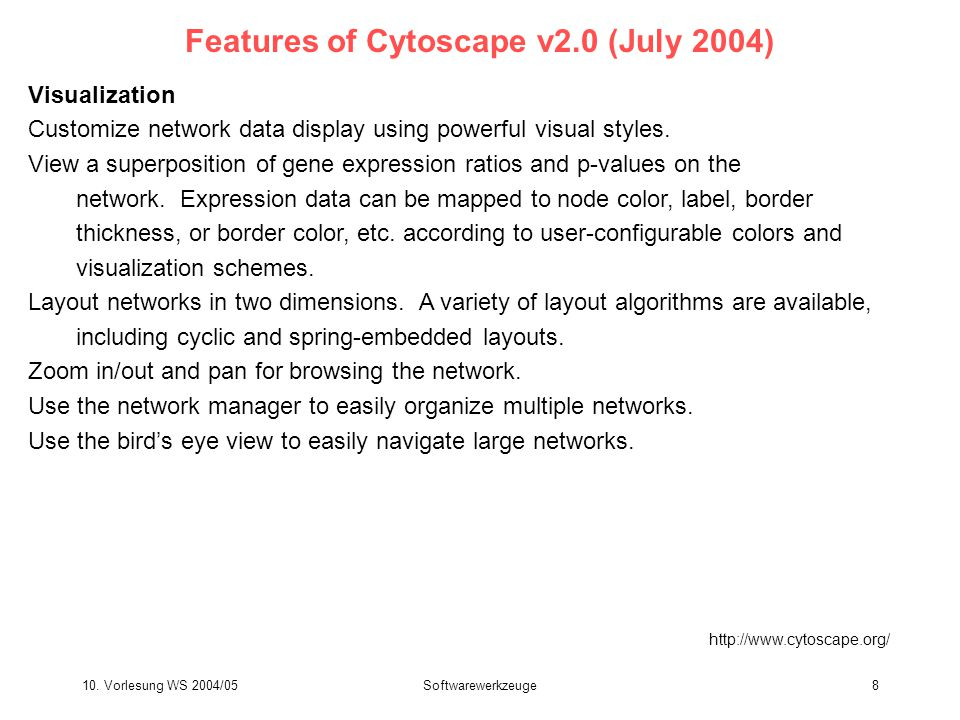 Features of Cytoscape v2.0 (July 2004)