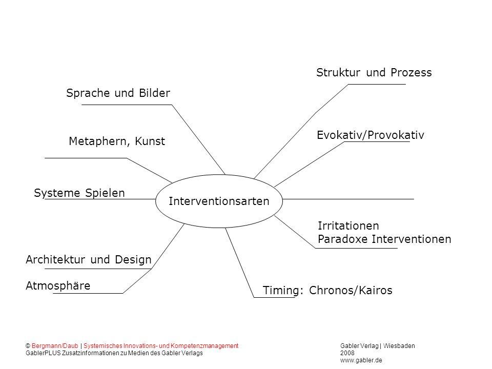 Architektur und Design Atmosphäre Sprache und Bilder