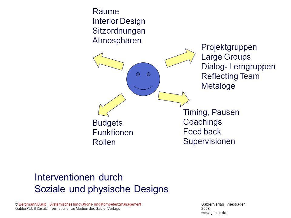 Soziale und physische Designs