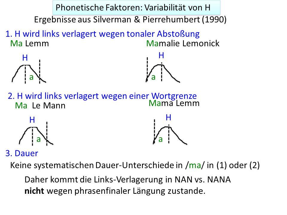 Phonetische Faktoren: Variabilität von H
