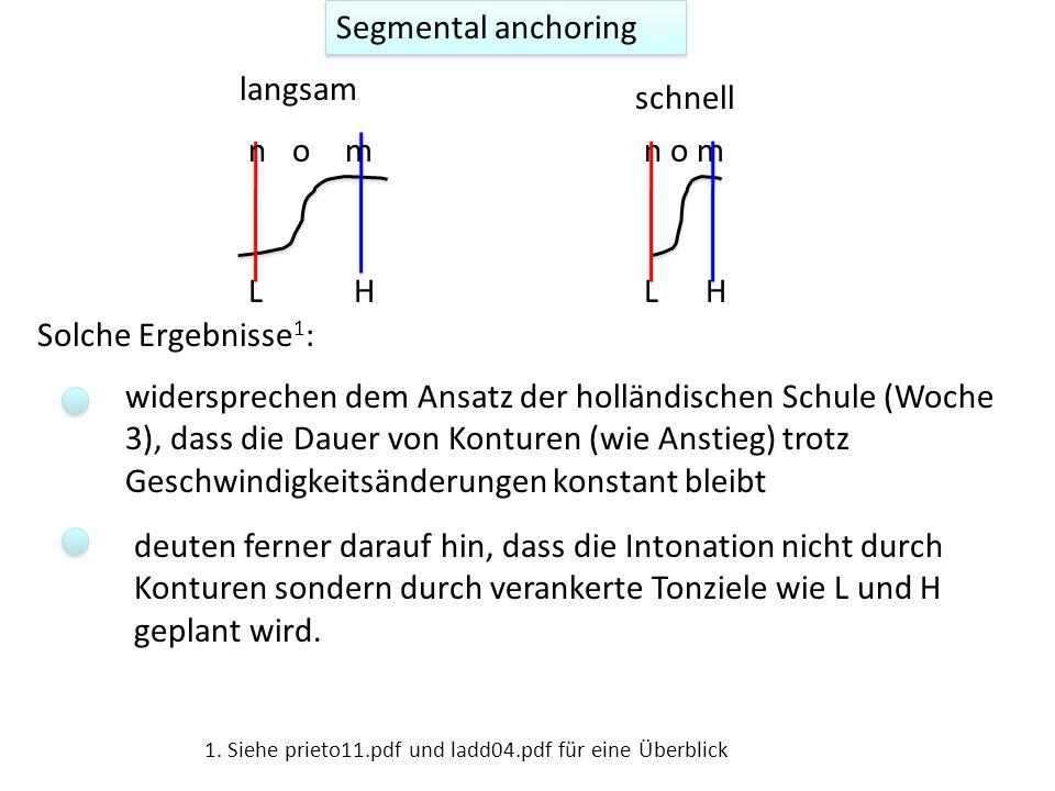 Segmental anchoring langsam schnell n o m n o m L H L H