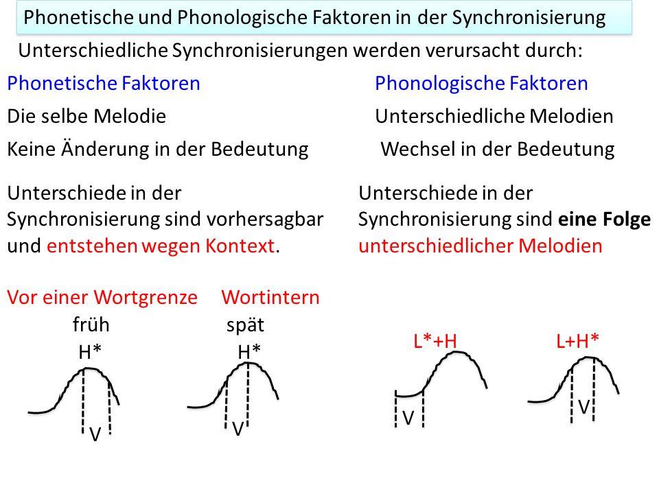 Phonetische und Phonologische Faktoren in der Synchronisierung