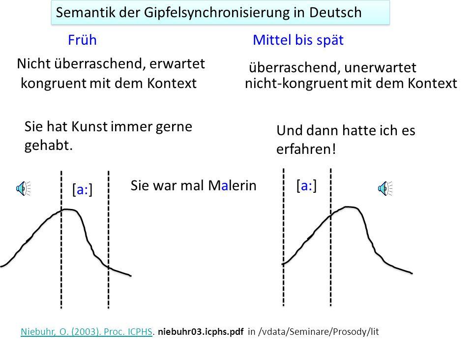 Semantik der Gipfelsynchronisierung in Deutsch