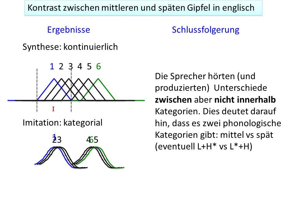 Kontrast zwischen mittleren und späten Gipfel in englisch