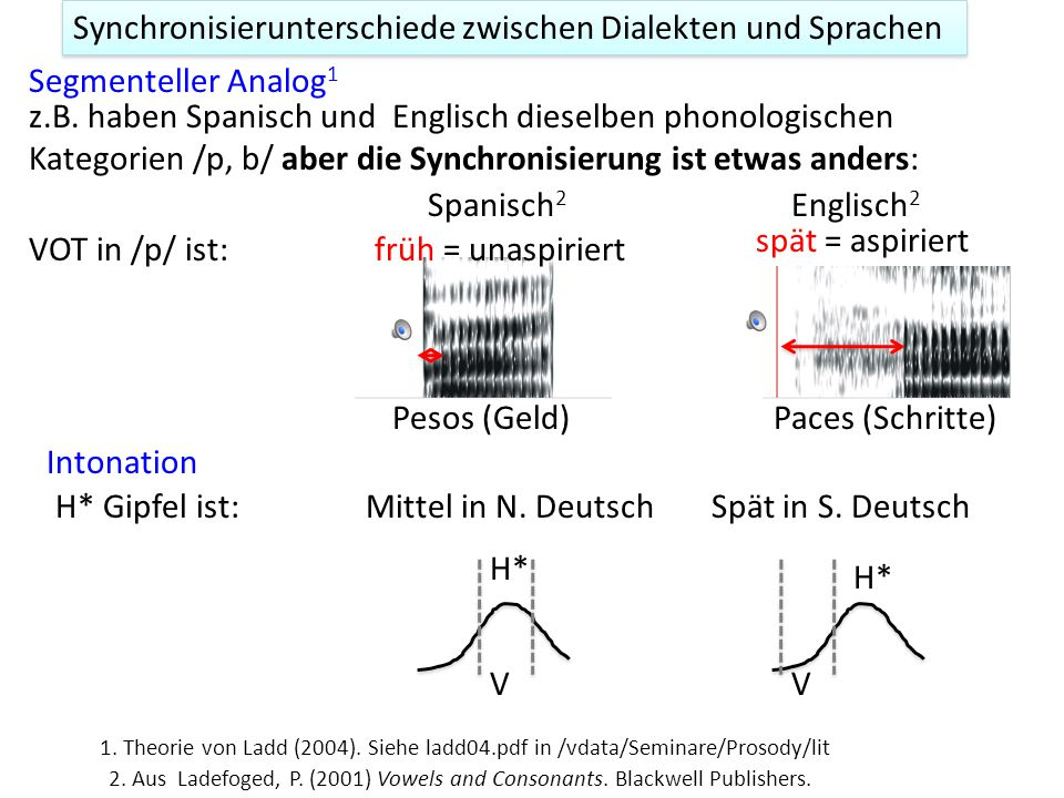 Synchronisierunterschiede zwischen Dialekten und Sprachen