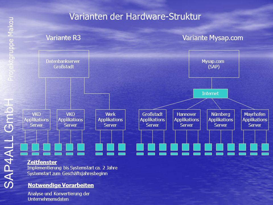 Varianten der Hardware-Struktur