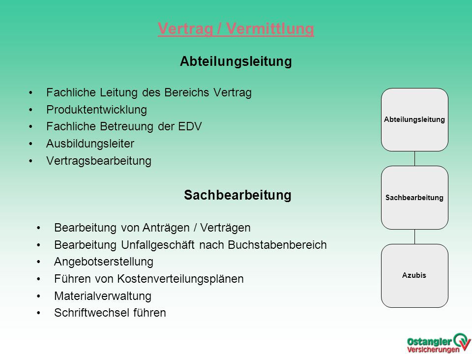 Vertrag / Vermittlung Abteilungsleitung