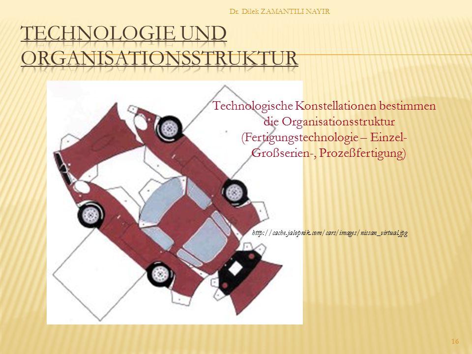 Technologie und Organisationsstruktur