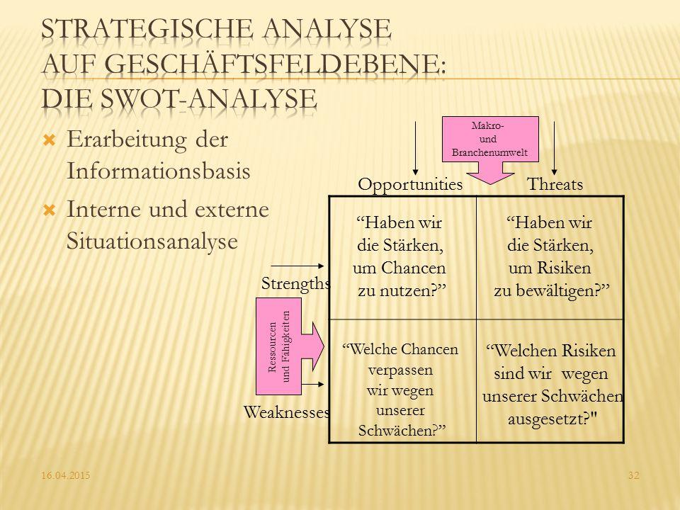 Strategische Analyse auf Geschäftsfeldebene: Die SWOT-Analyse