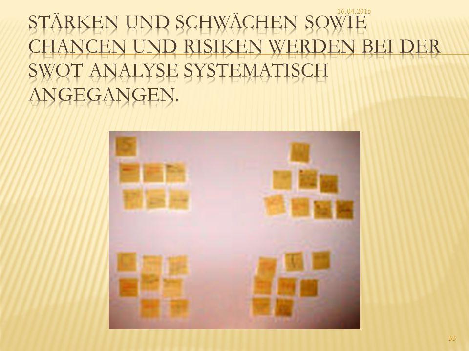 12.04.2017 Stärken und Schwächen sowie Chancen und Risiken werden bei der SWOT Analyse systematisch angegangen.