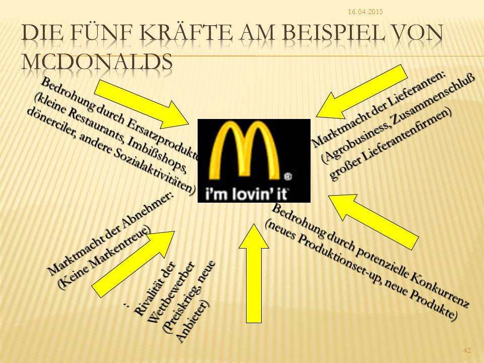Die fünf Kräfte am Beispiel von McDonalds