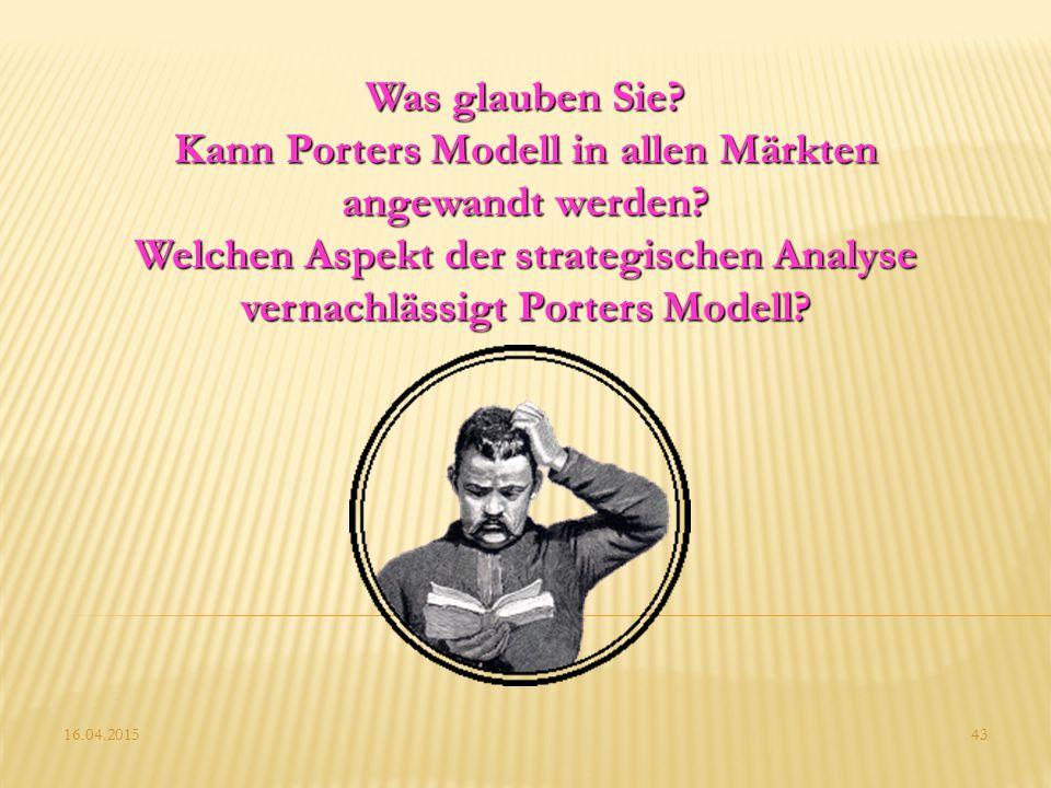 Was glauben Sie. Kann Porters Modell in allen Märkten angewandt werden