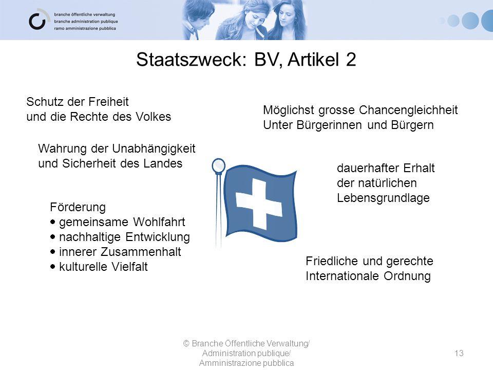 Staatszweck: BV, Artikel 2
