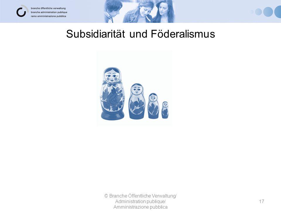 Subsidiarität und Föderalismus