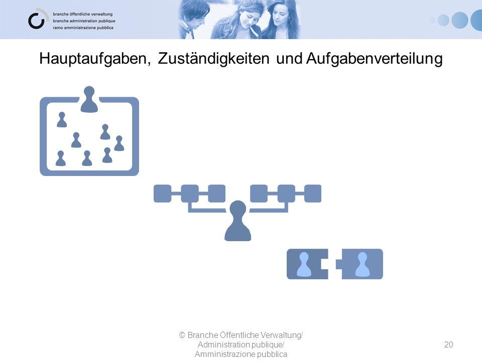 Hauptaufgaben, Zuständigkeiten und Aufgabenverteilung