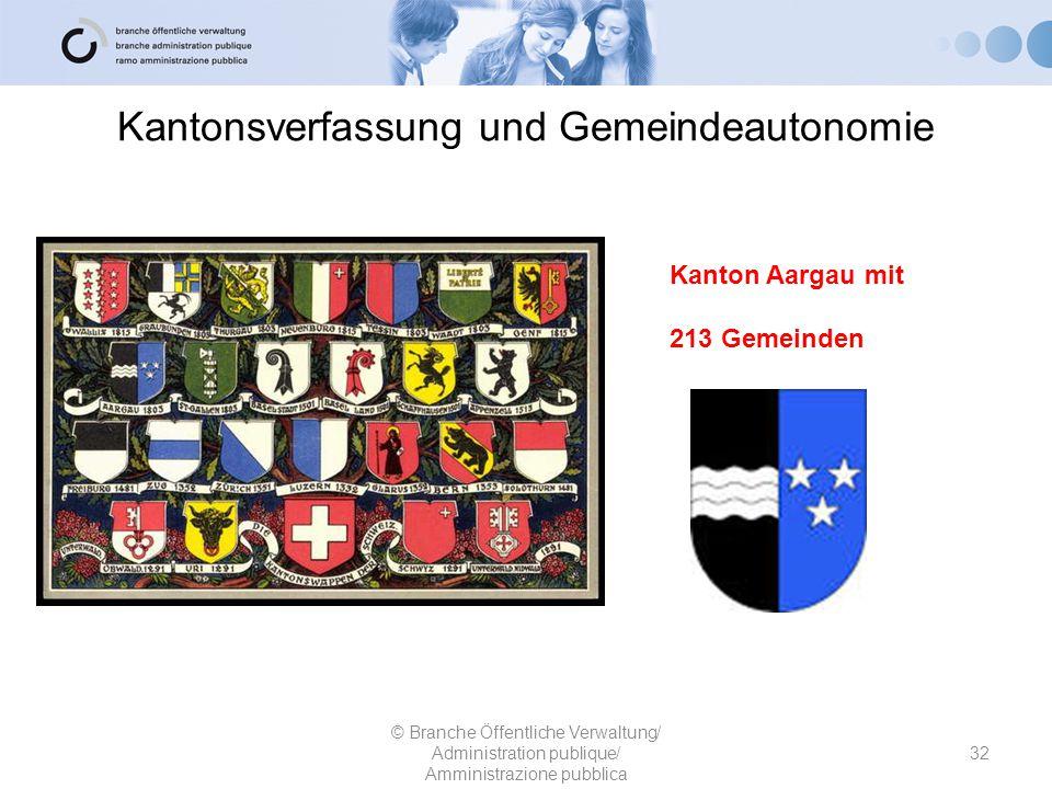 Kantonsverfassung und Gemeindeautonomie