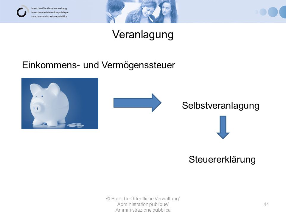 Veranlagung Einkommens- und Vermögenssteuer Selbstveranlagung
