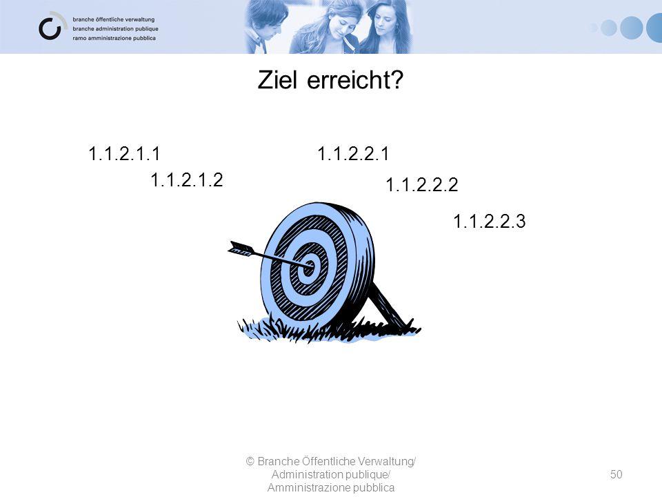 Ziel erreicht 1.1.2.1.1. 1.1.2.2.1. 1.1.2.1.2. 1.1.2.2.2. 1.1.2.2.3.